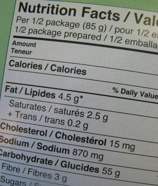 nutrition-trans-fat-panel-1329029.jpg